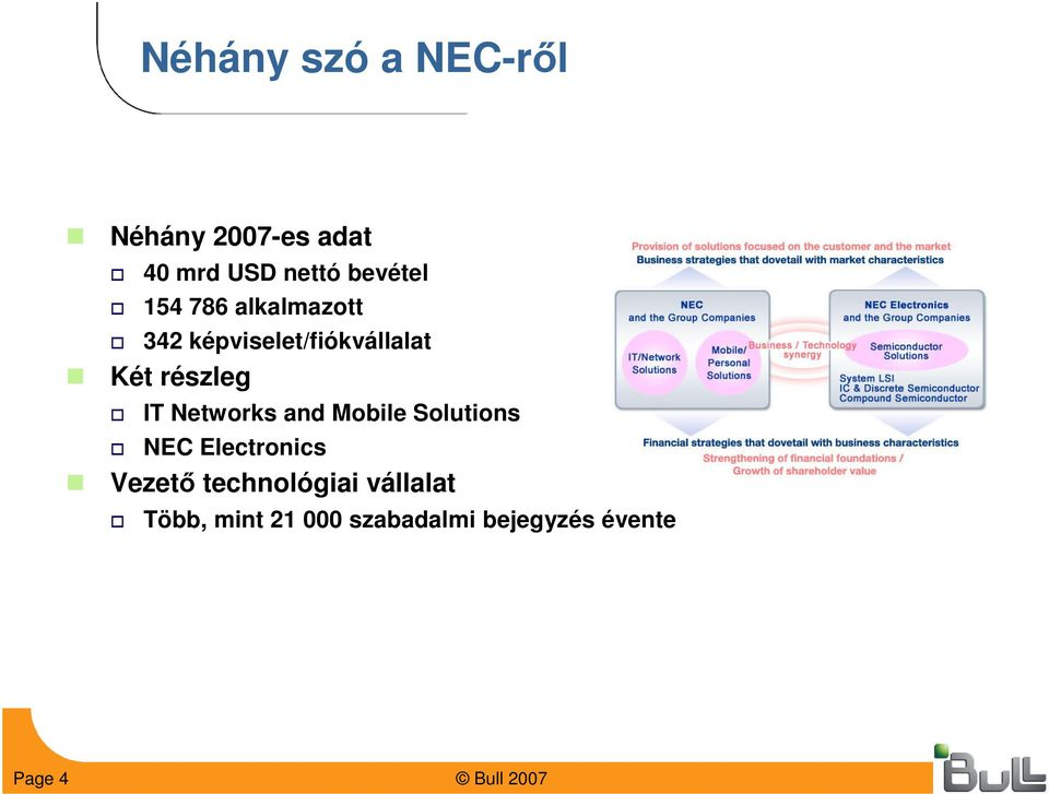 Networks and Mobile Solutions NEC Electronics Vezető technológiai