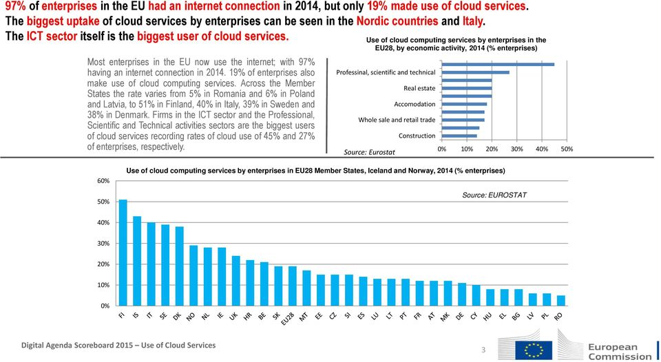 Most enterprises in the EU now use the internet; with 97% having an internet connection in 2014. 19% of enterprises also make use of cloud computing services.
