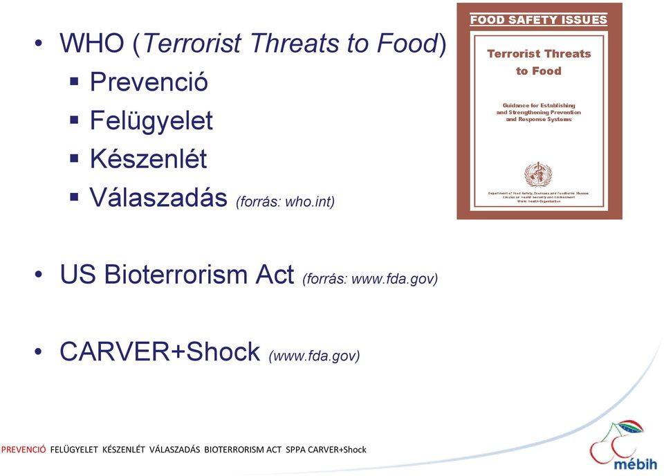 int) US Bioterrorism Act (forrás: www.fda.