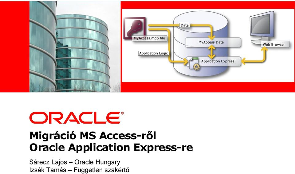 Express-re Sárecz Lajos Oracle