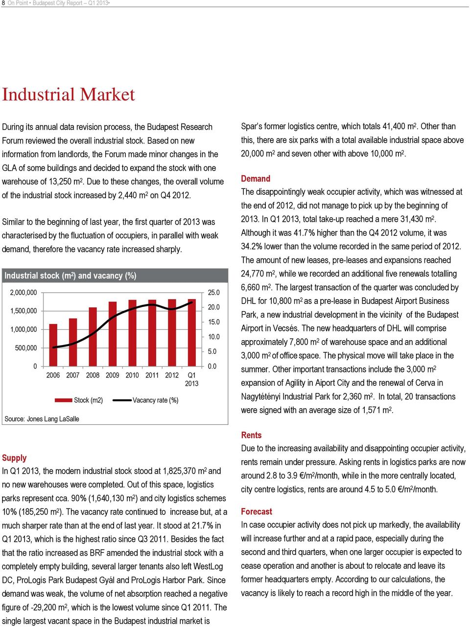 Due to these changes, the overall volume of the industrial stock increased by 2,440 m 2 on Q4 2012.
