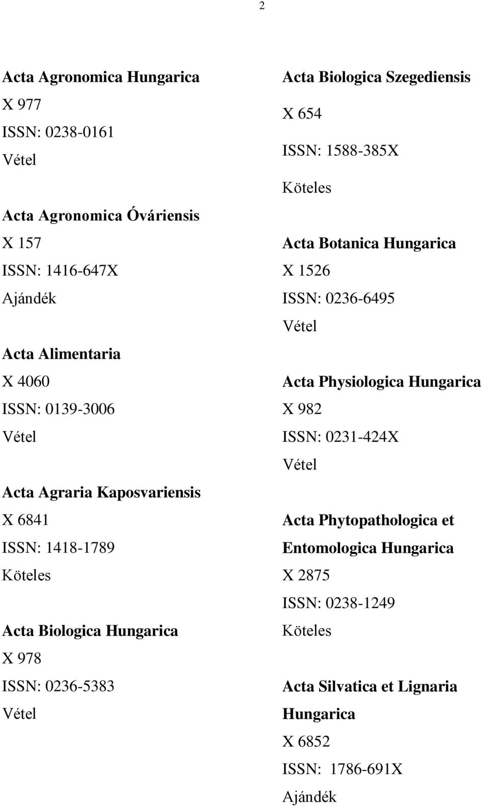 Szegediensis X 654 ISSN: 1588-385X Acta Botanica Hungarica X 1526 ISSN: 0236-6495 Acta Physiologica Hungarica X 982 ISSN: