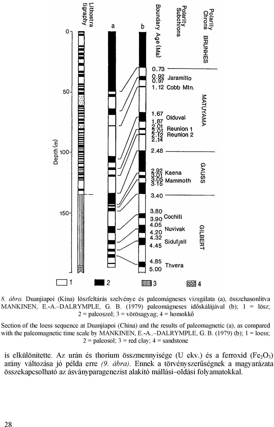 (a), as compared with the paleomagnetic time scale by MANKINEN, E.-A.. DALRYMPLE, G. B. (1979) (b); 1 = loess; 2 = paleosol; 3 = red clay; 4 = sandstone is elkülönítette.