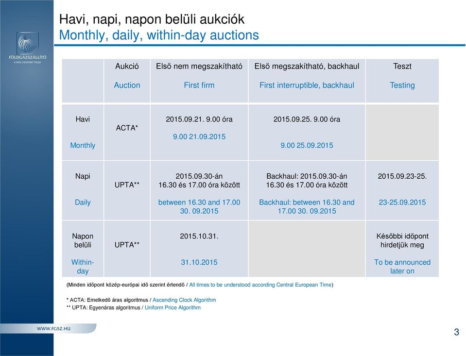 Daily between 16.30 and 17.00 30. 09.2015 Backhaul: between 16.30 and 17.00 30. 09.2015 23-25.09.2015 Napon belüli UPTA** 2015.10.