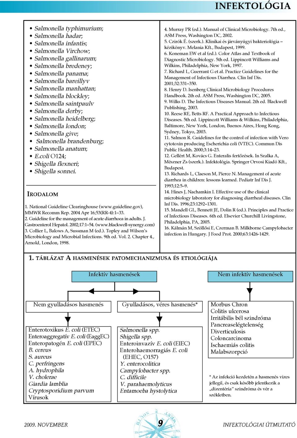 IRODALOM 1. National Guideline Clearinghouse (www.guideline.gov), MMWR Recomm Rep. 2004 Apr 16;53(RR-4):1 33. 2. Guideline for the management of acute diarrhoea in adults. J. Gastroenterol Hepatol.
