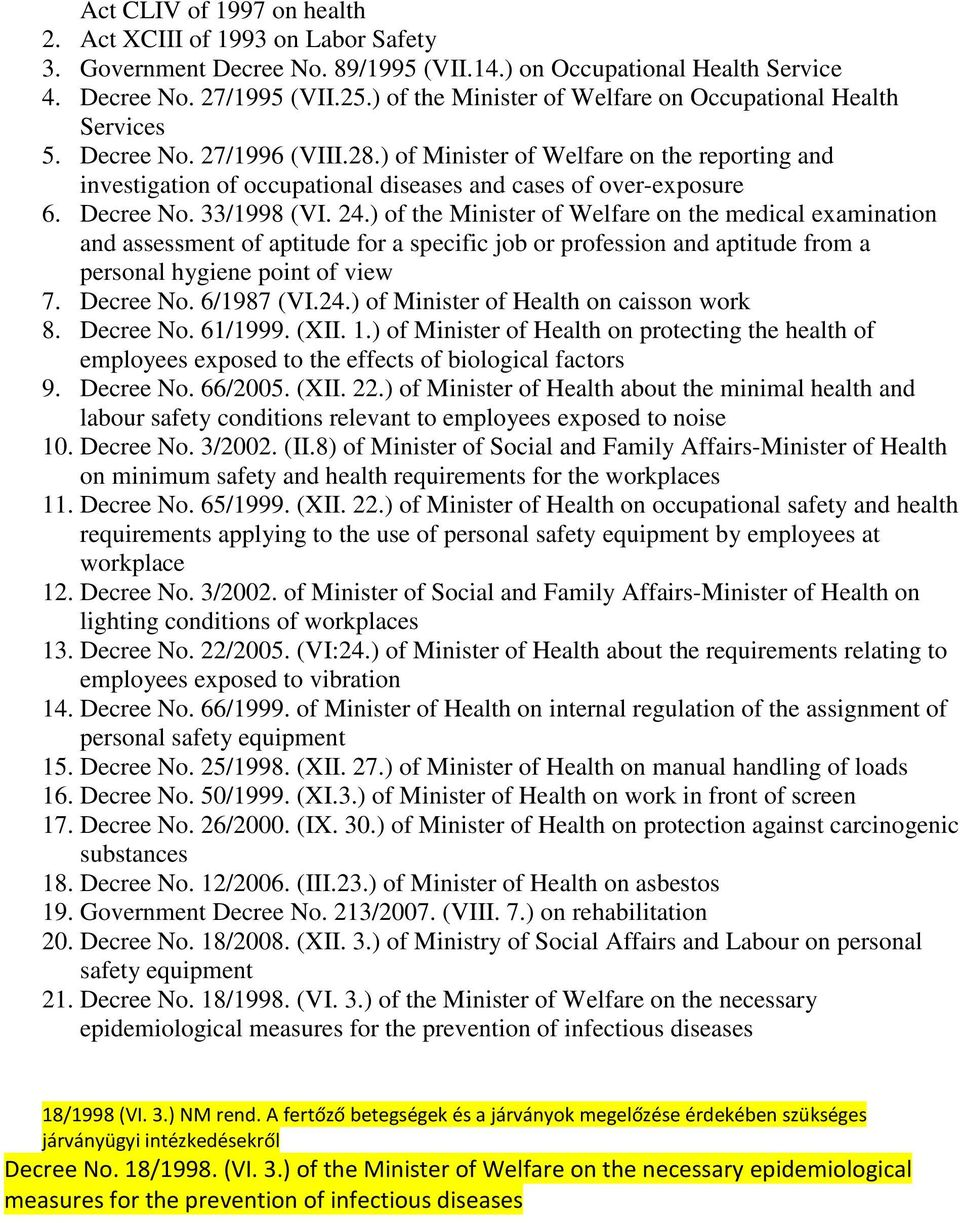 ) of Minister of Welfare on the reporting and investigation of occupational diseases and cases of over-exposure 6. Decree No. 33/1998 (VI. 24.