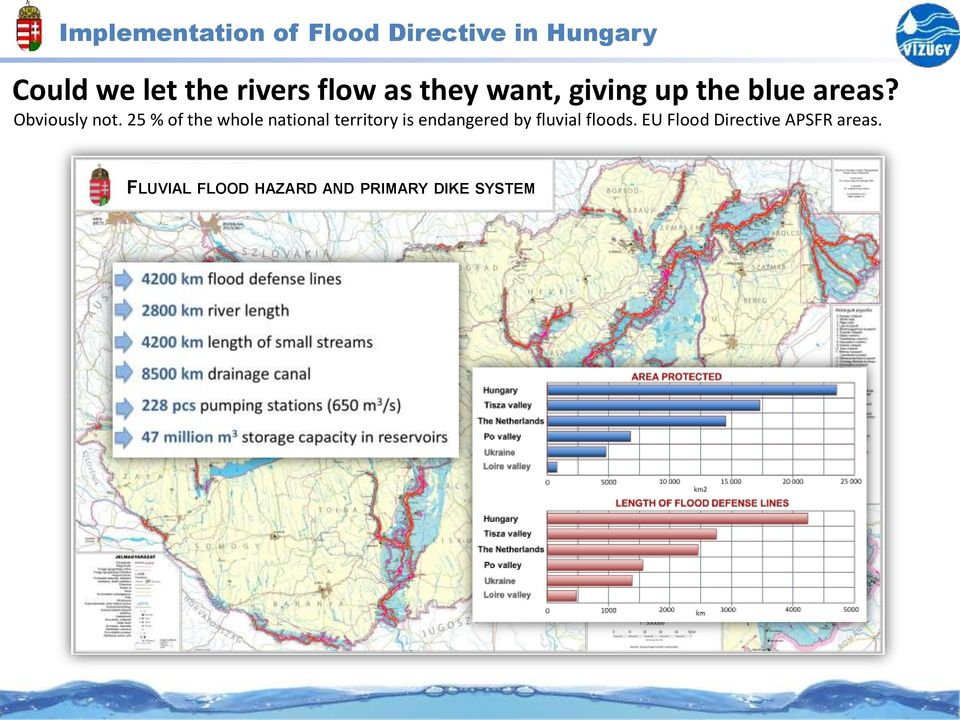 25 % of the whole national territory is endangered by fluvial floods.