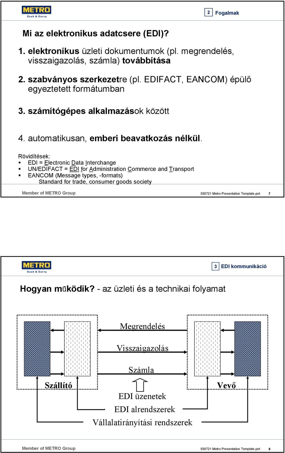 Rövidítések: EDI = Electronic Data Interchange UN/EDIFACT = EDI for Administration Commerce and Transport EANCOM (Message types, -formats) Standard for trade,