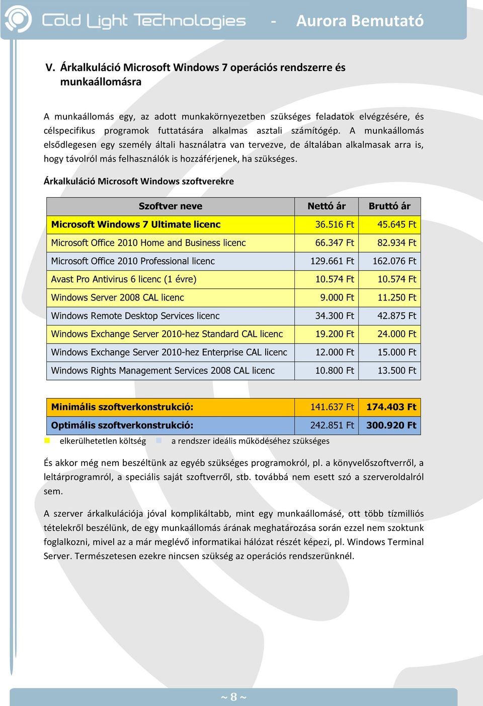 Árkalkuláció Microsoft Windows szoftverekre Szoftver neve Nettó ár Bruttó ár Microsoft Windows 7 Ultimate licenc 36.516 Ft 45.645 Ft Microsoft Office 2010 Home and Business licenc 66.347 Ft 82.