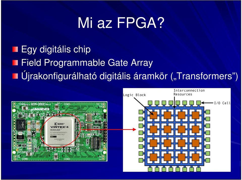 Programmable Gate Array