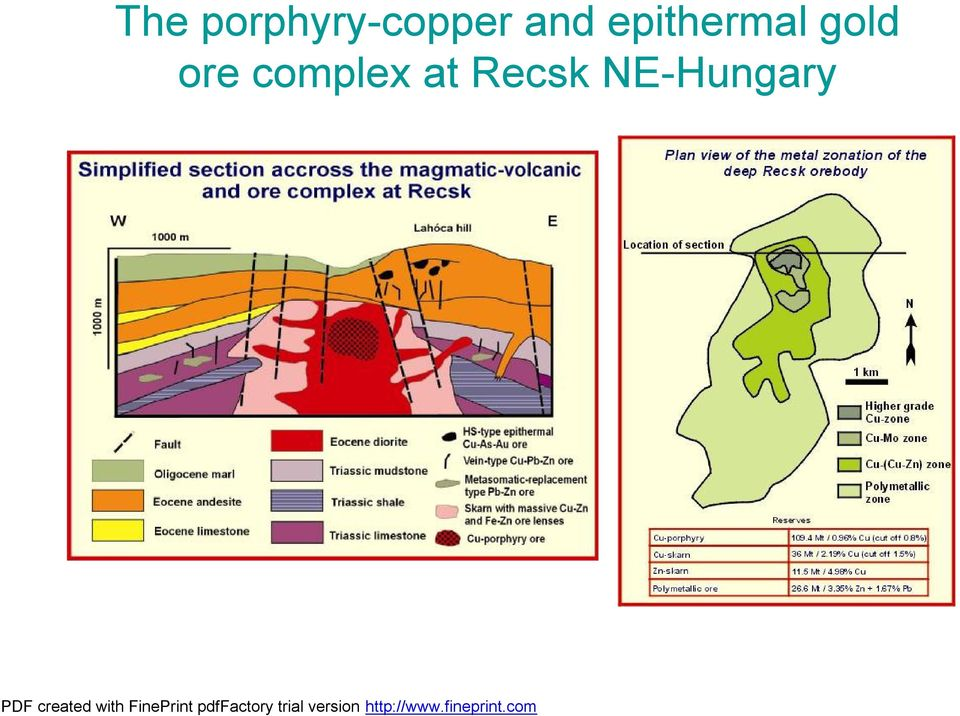 and epithermal