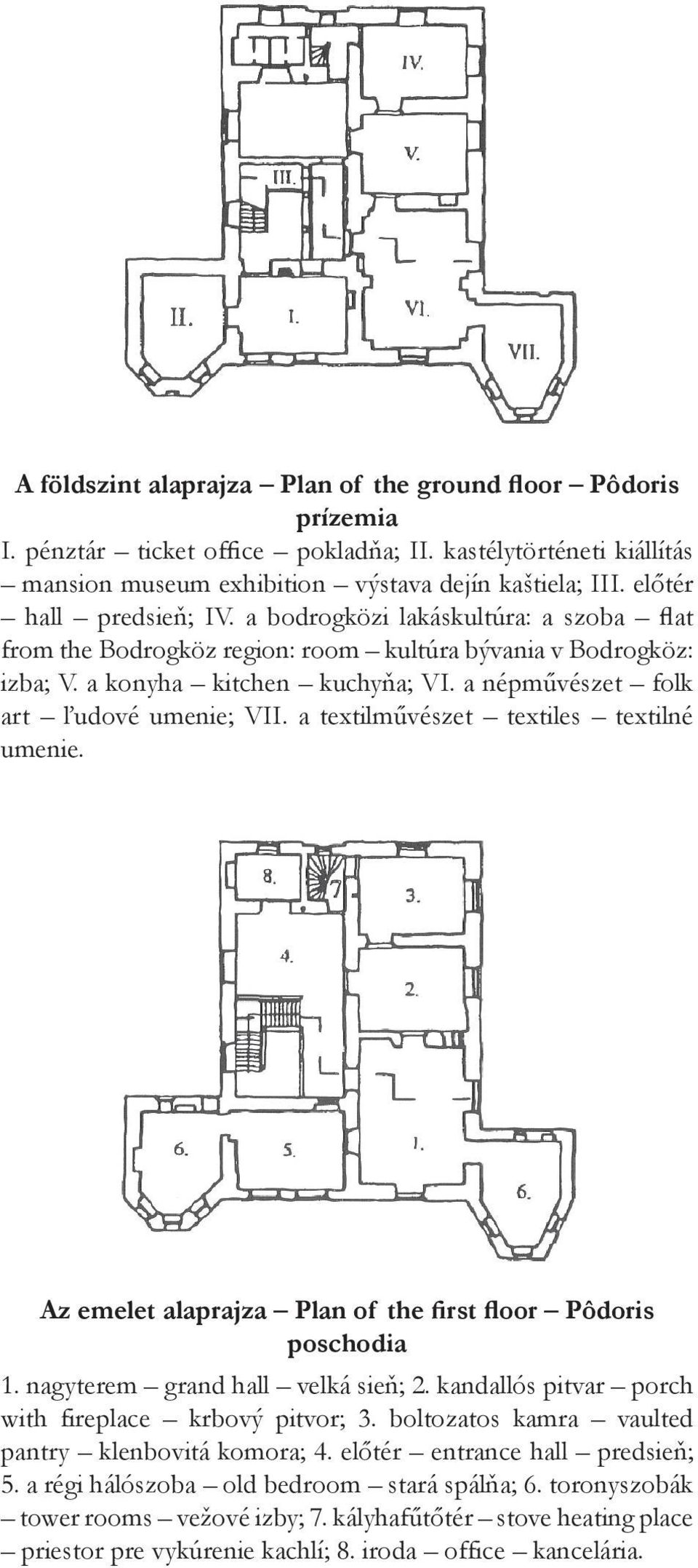 a népművészet folk art ľudové umenie; VII. a textilművészet textiles textilné umenie. Az emelet alaprajza Plan of the first floor Pôdoris poschodia 1. nagyterem grand hall velká sieň; 2.