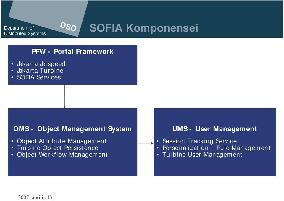 Turbine Object Persistence Object Workflow Management UMS - User Management