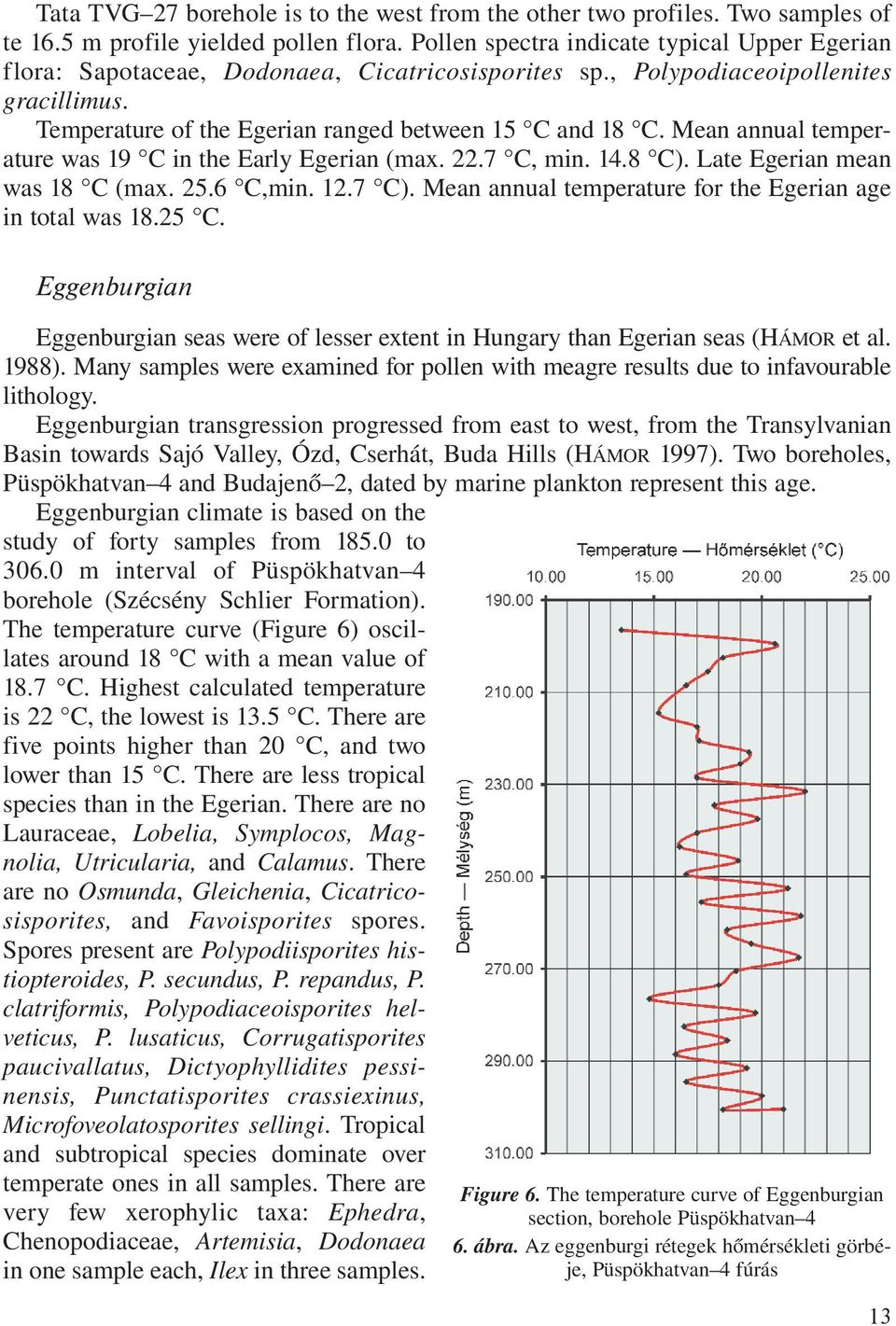 Mean annual temperature was 19 C in the Early Egerian (max. 22.7 C, min. 14.8 C). Late Egerian mean was 18 C (max. 25.6 C,min. 12.7 C). Mean annual temperature for the Egerian age in total was 18.
