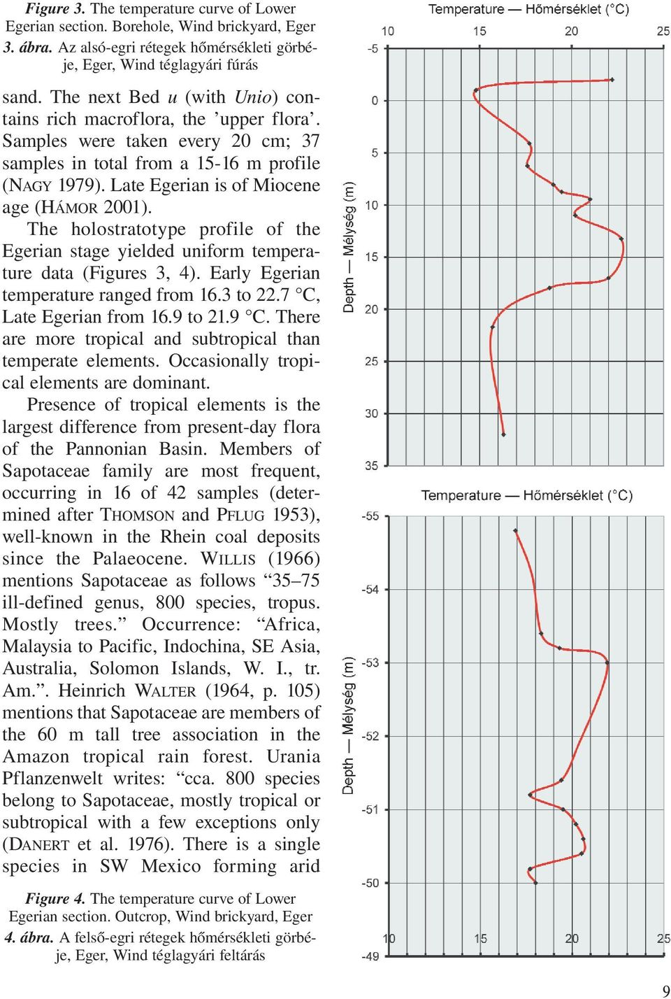 Late Egerian is of Miocene age (HÁMOR 2001). The holostratotype profile of the Egerian stage yielded uniform temperature data (Figures 3, 4). Early Egerian temperature ranged from 16.3 to 22.