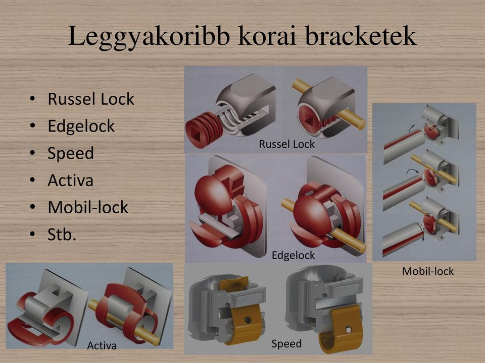 Activa Mobil-lock Stb.