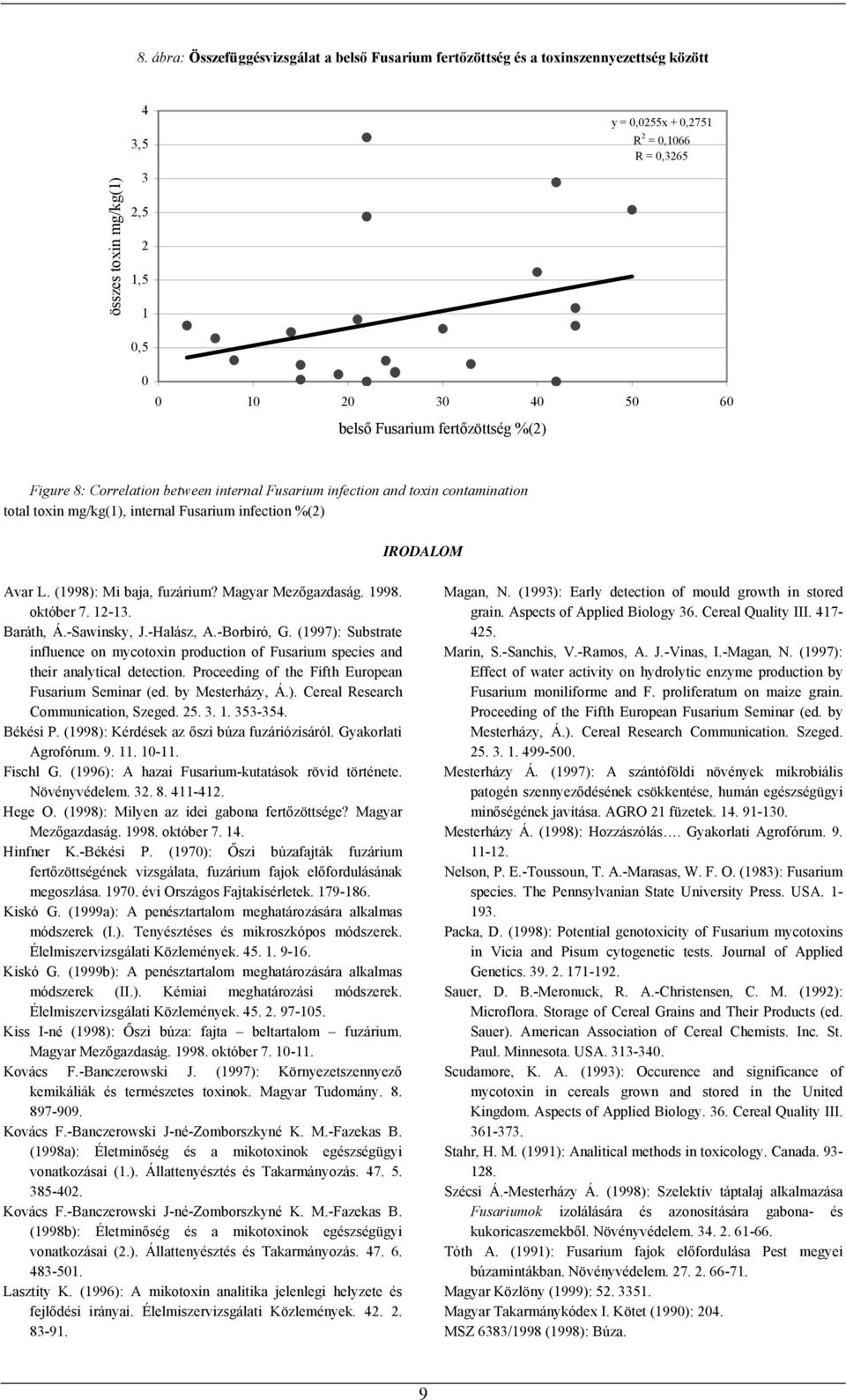 1998. október 7. 1-13. Baráth, Á.-Sawinsky, J.-Halász, A.-Borbíró, G. (1997): Substrate influence on mycotoxin production of Fusarium species and their analytical detection.