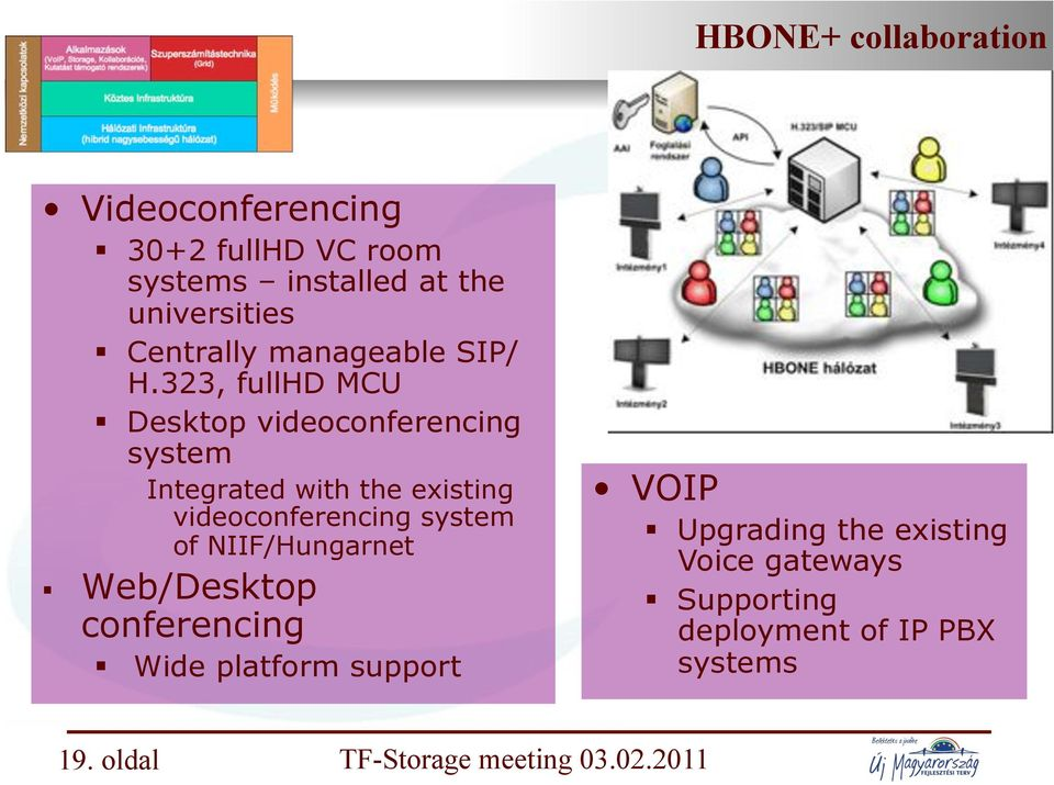 Desktop videoconferencing system Integrated with the existing videoconferencing system of