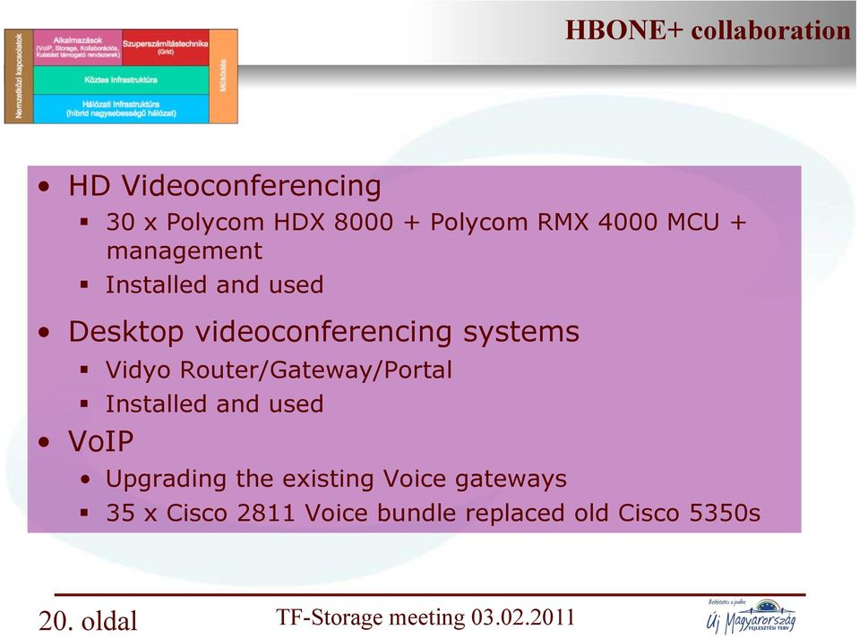 Installed and used Desktop videoconferencing systems!