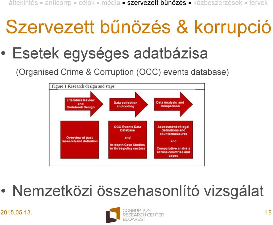 Corruption (OCC) events database)