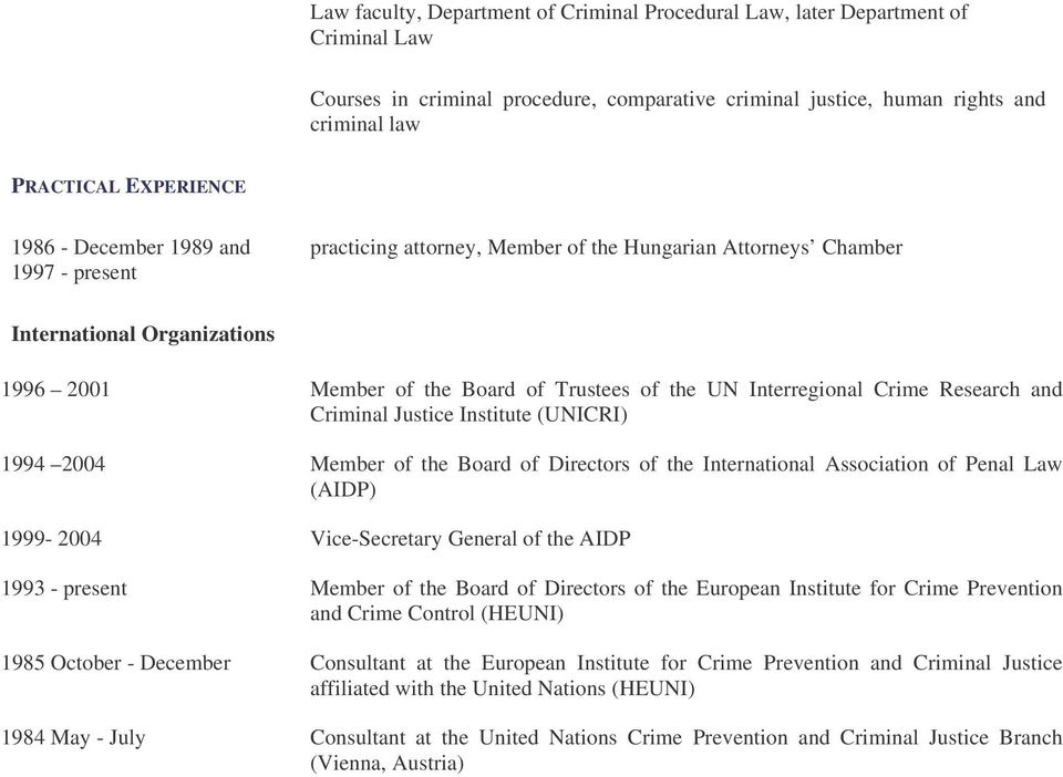 Crime Research and Criminal Justice Institute (UNICRI) 1994 2004 Member of the Board of Directors of the International Association of Penal Law (AIDP) 1999-2004 Vice-Secretary General of the AIDP