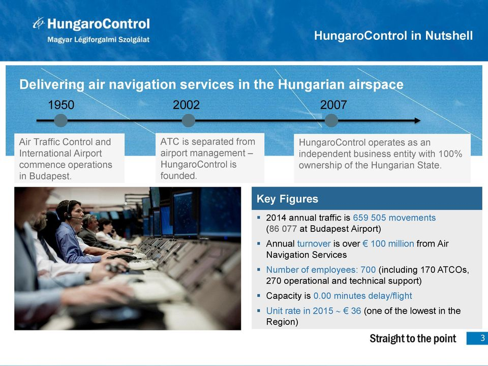 HungaroControl operates as an independent business entity with 100% ownership of the Hungarian State.
