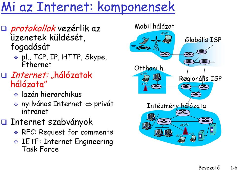 Internet privát intranet Internet szabványok RFC: Request for comments IETF: Internet