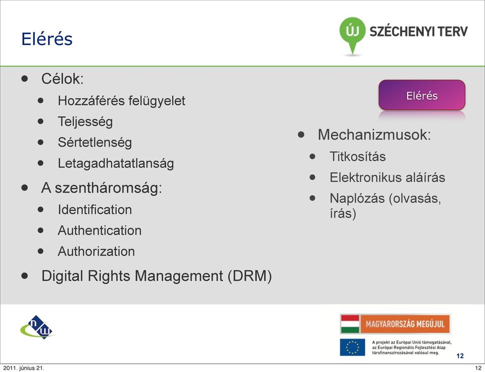 Authentication Authorization Digital Rights Management (DRM)