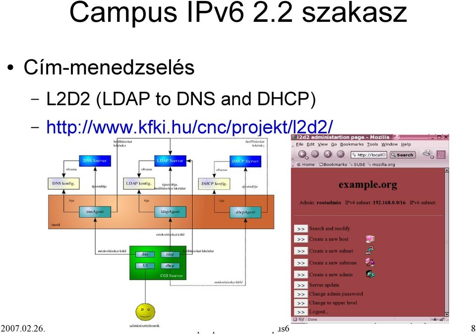 to DNS and DHCP) http://www.kfki.