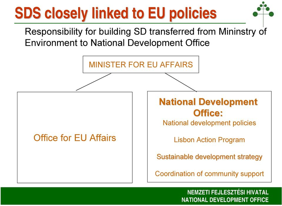 Office for EU Affairs National Development Office: National development policies