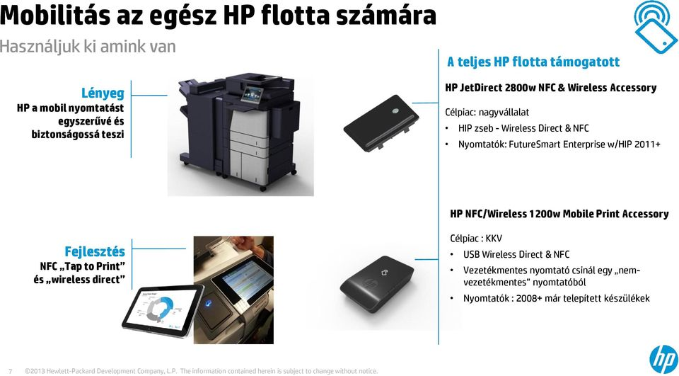 FutureSmart Enterprise w/hip 2011+ HP NFC/Wireless 1200w Mobile Print Accessory Fejlesztés NFC Tap to Print és wireless direct Célpiac