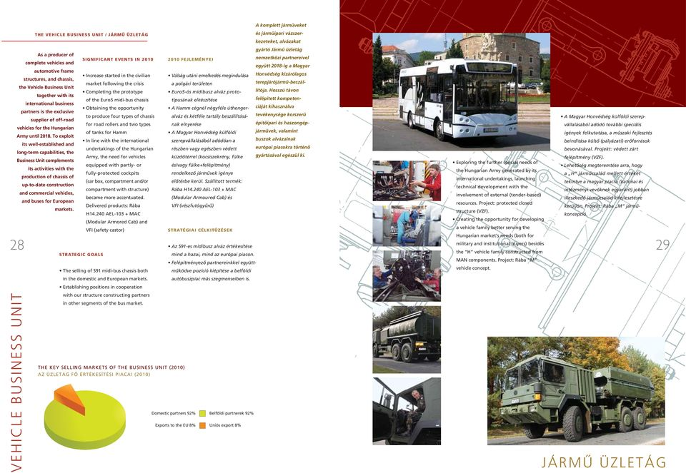 To exploit its well-established and long-term capabilities, the Business Unit complements its activities with the production of chassis of up-to-date construction and commercial vehicles, and buses