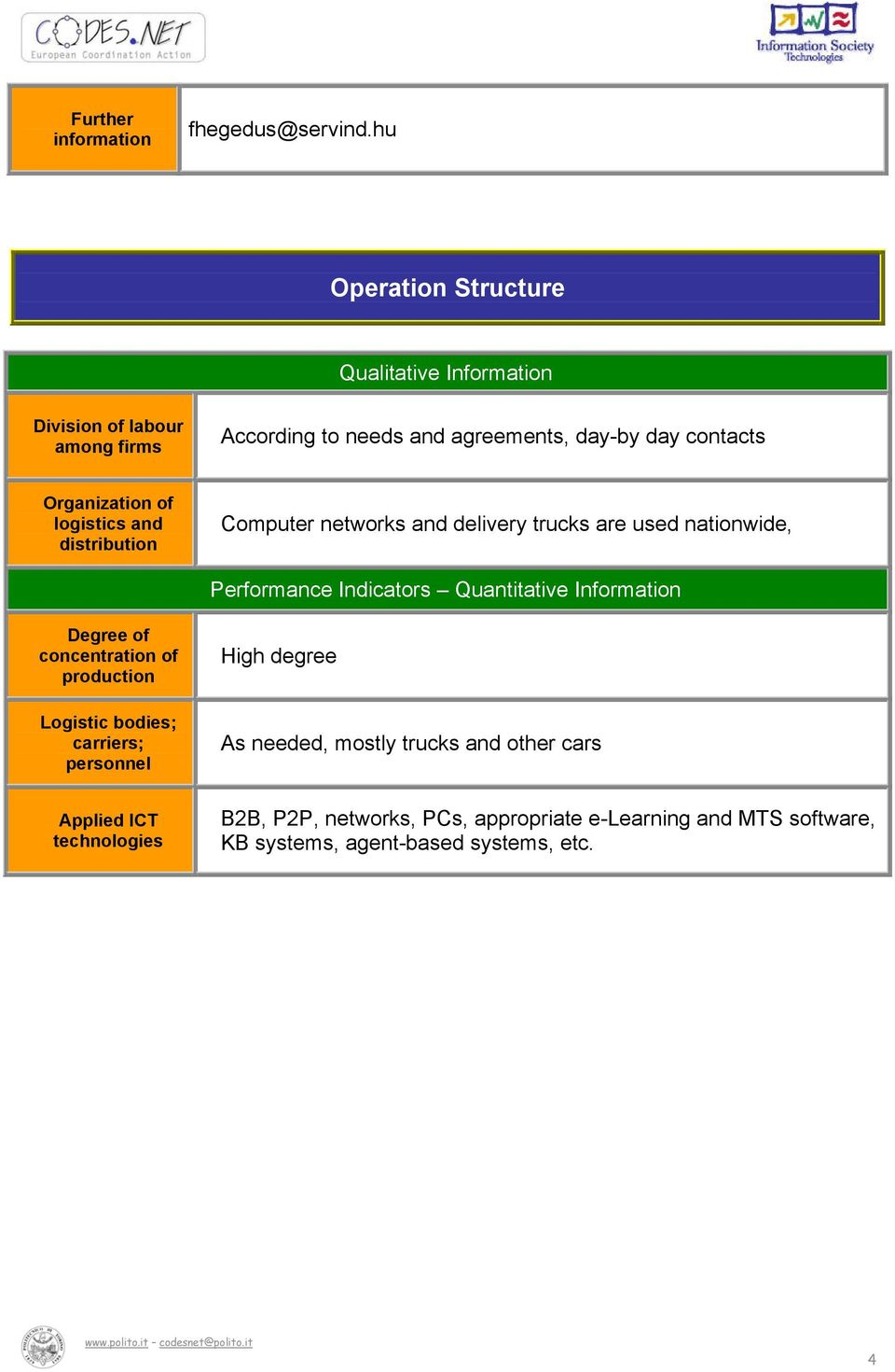 Organization of logistics and distribution Computer networks and delivery trucks are used nationwide, Performance Indicators Quantitative
