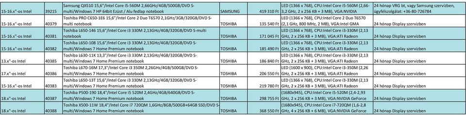 "Ft 3,2 GHz, 2 x 256 KB + 3 MB), VGA:NVIDIA Toshiba PRO C650-1E6 15,6""/Intel Core 2 Duo T6570 2,1GHz/3GB/320GB/DVD S- multi notebook TOSHIBA LED (1366 x 768), CPU:Intel Core 2 Duo T6570 135540 Ft (2,1"