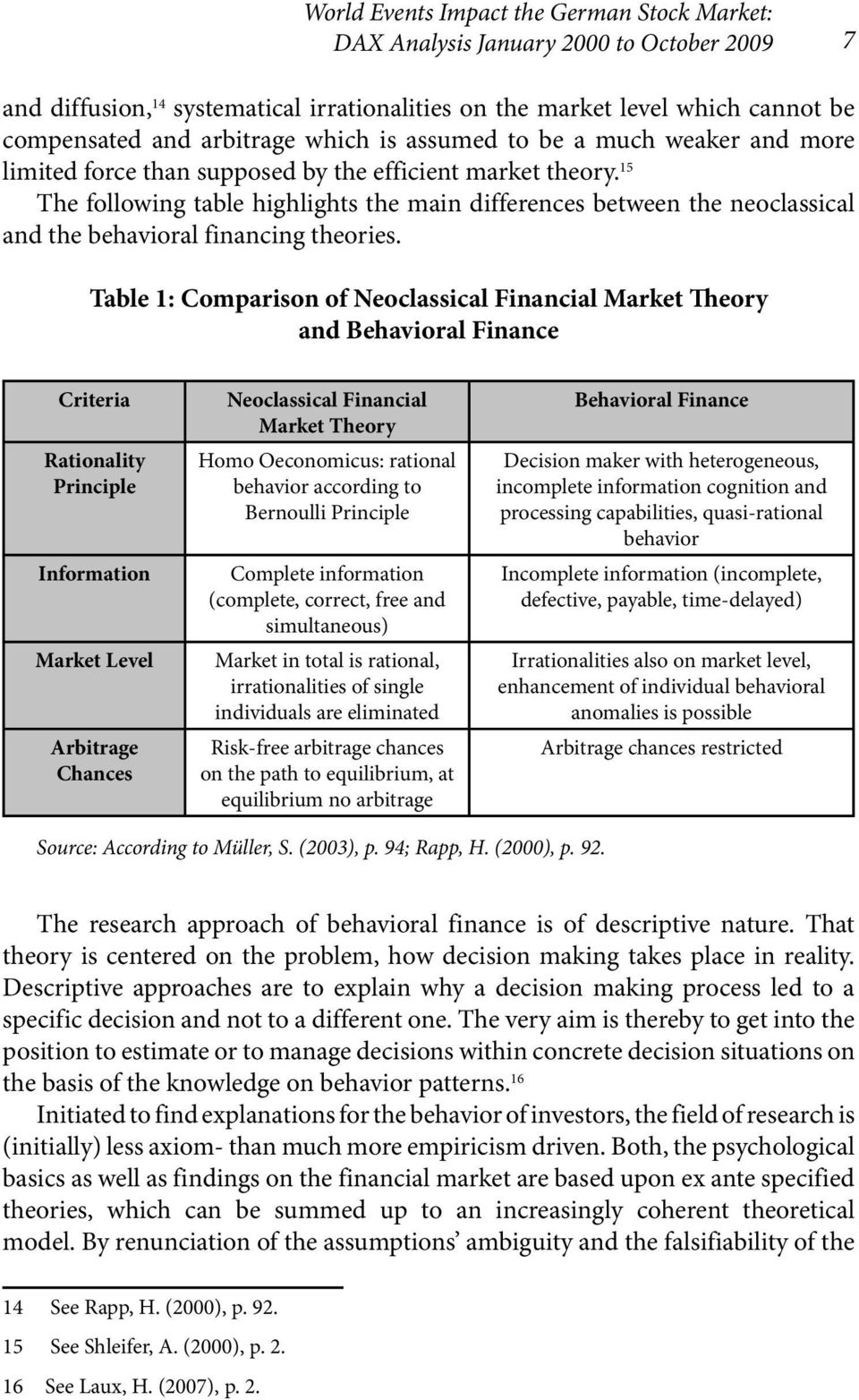 15 The following table highlights the main differences between the neoclassical and the behavioral financing theories.