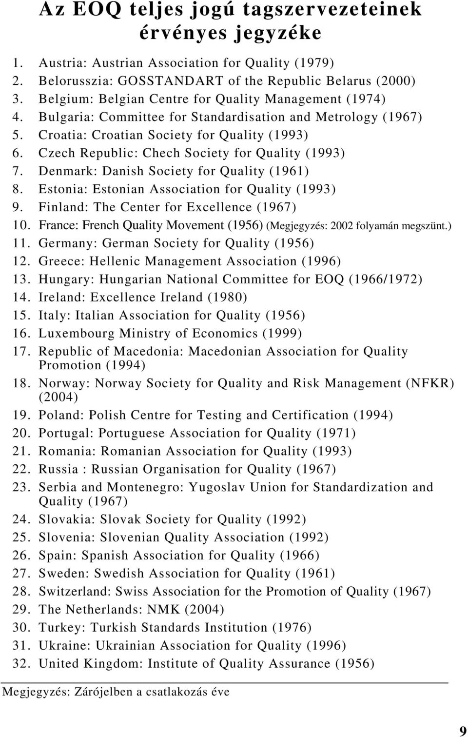 Czech Republic: Chech Society for Quality (1993) 7. Denmark: Danish Society for Quality (1961) 8. Estonia: Estonian Association for Quality (1993) 9. Finland: The Center for Excellence (1967) 10.