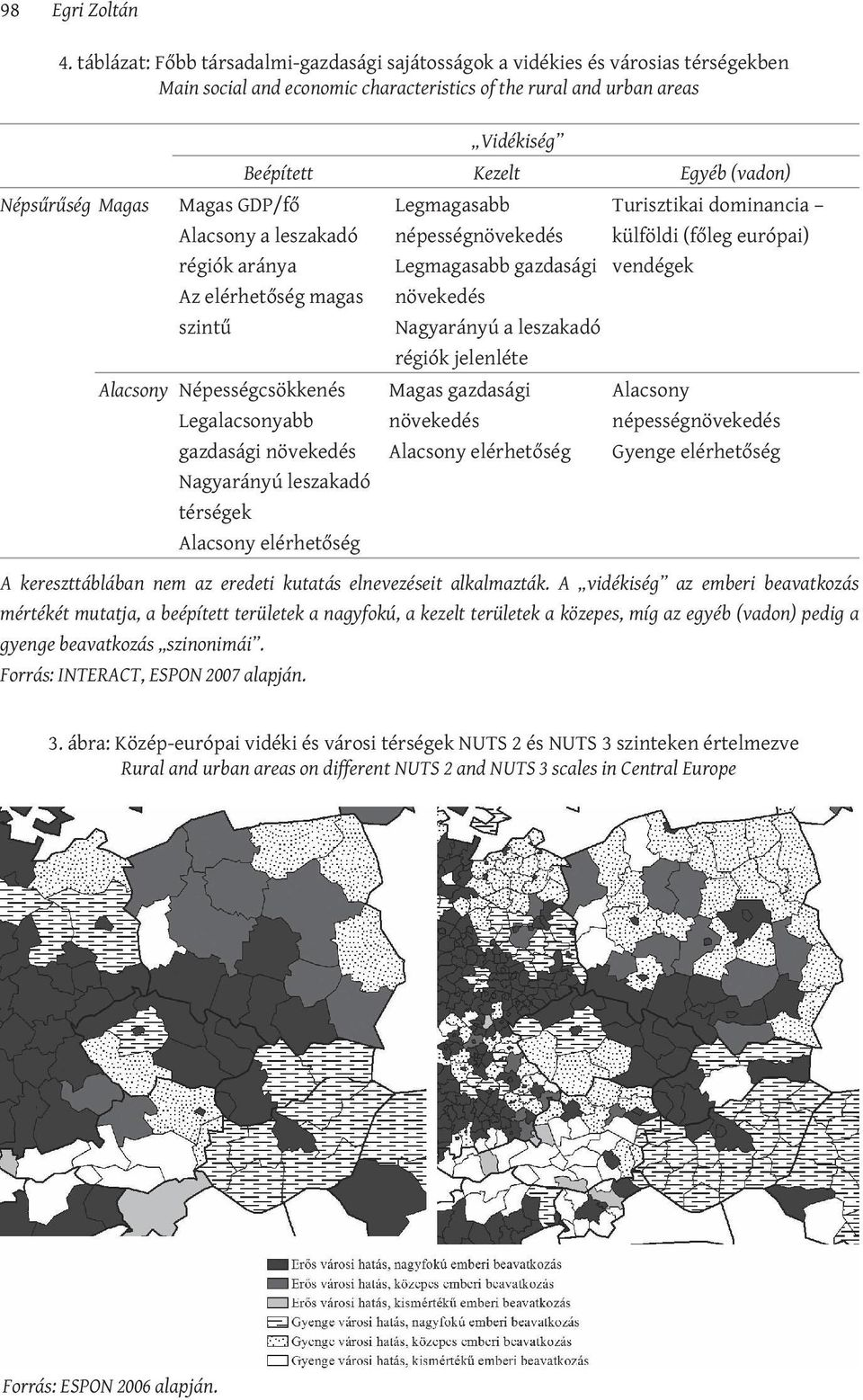 social and economic characteristics of the rural and urban areas 3.