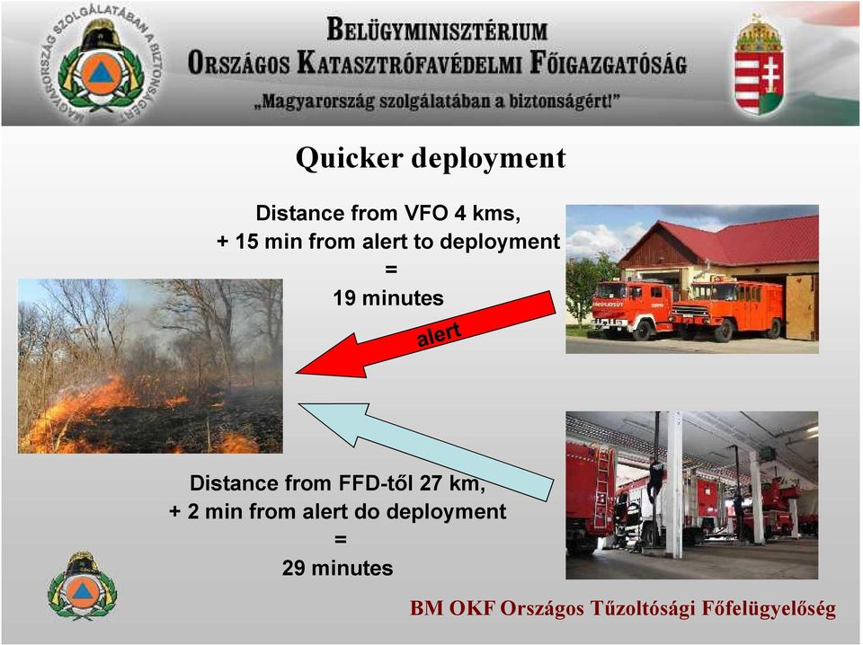 from FFD-től 27 km, + 2 min from alert do