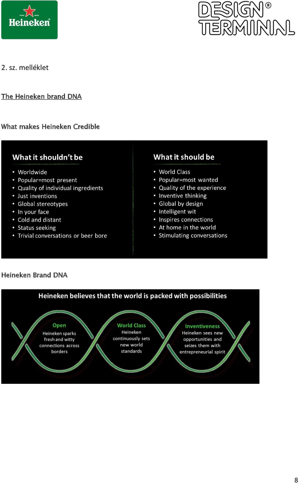 brand DNA What makes