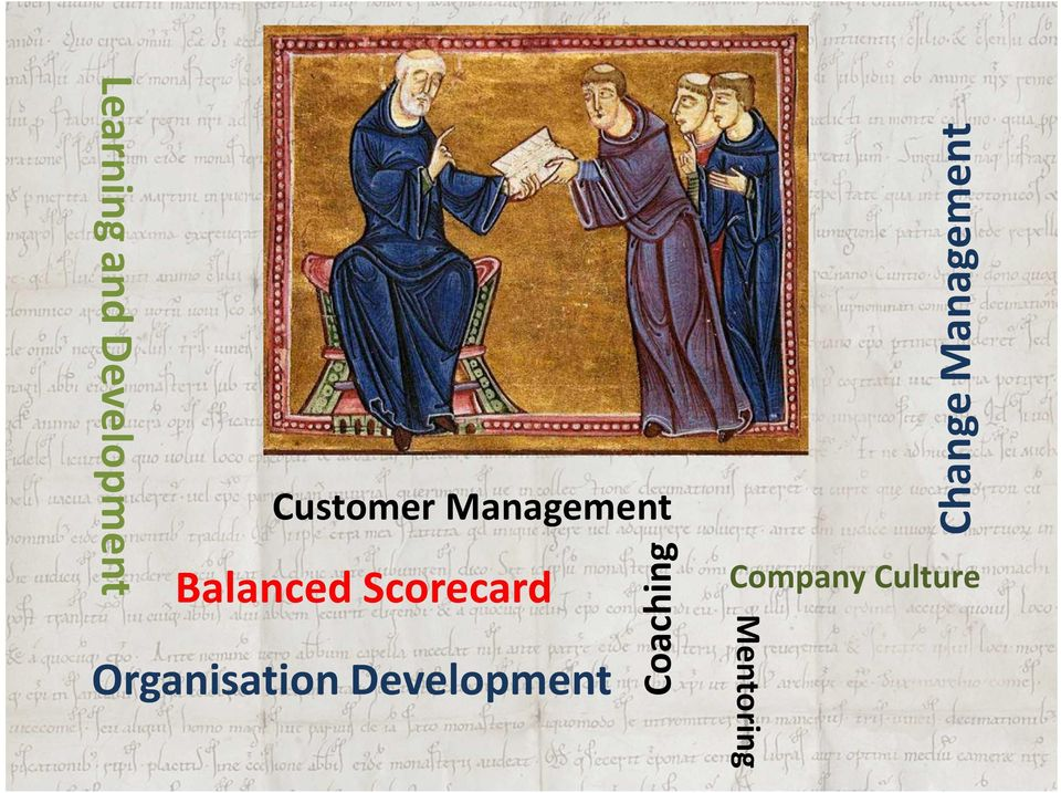 Balanced Scorecard Learning and