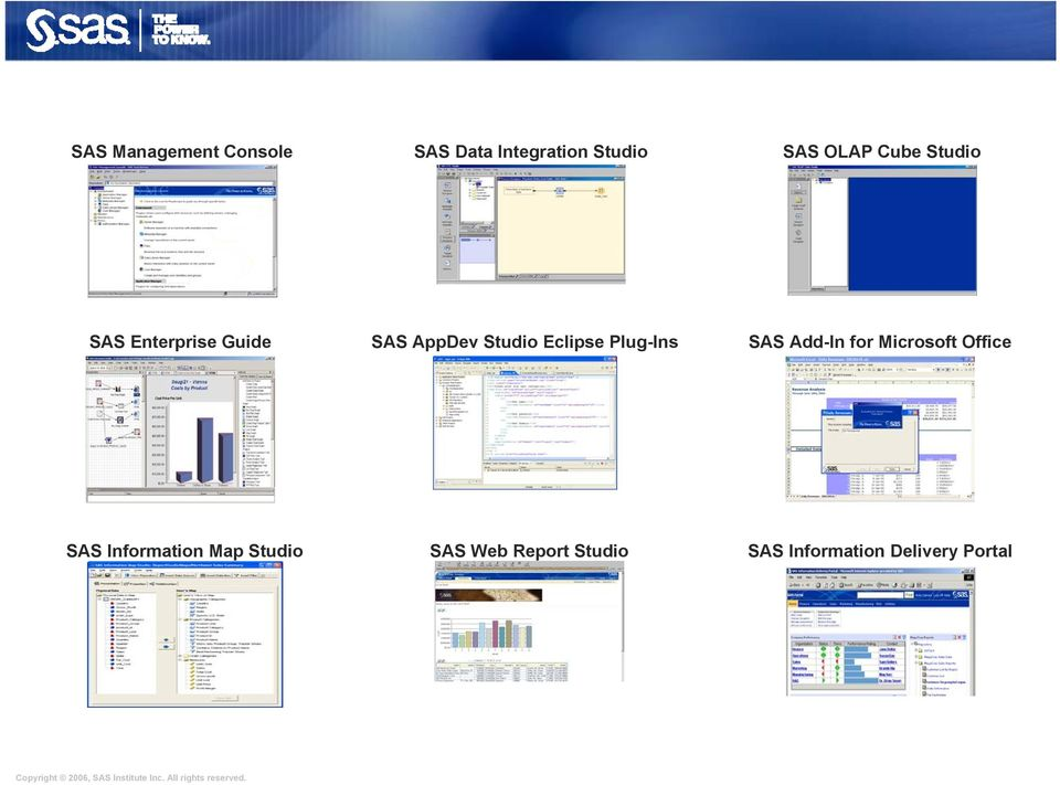 Plug-Ins SAS Add-In for Microsoft Office SAS Information