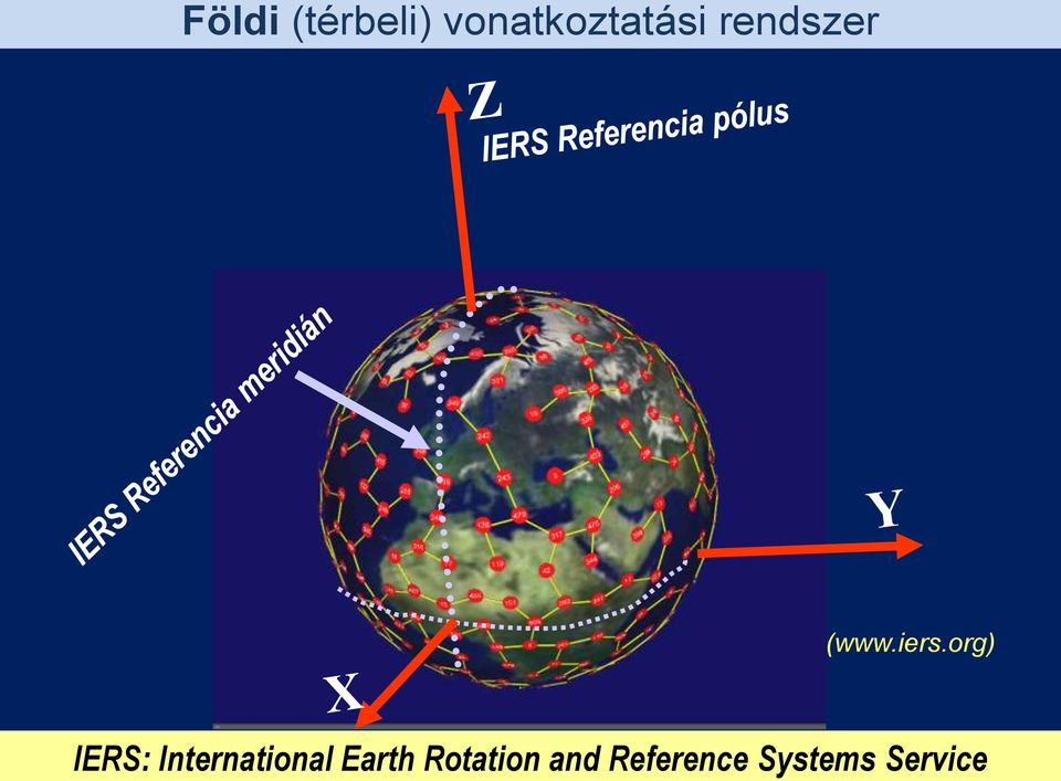 iers.org) IERS: International
