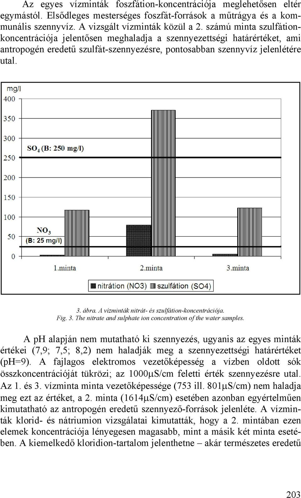A vízminták nitrát- és szulfátion-koncentrációja. Fig. 3. The nitrate and sulphate ion concentration of the water samples.