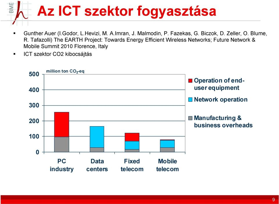 Tafazolli) The EARTH Project: Towards Energy Efficient Wireless Networks; Future Network & Mobile Summit 2010