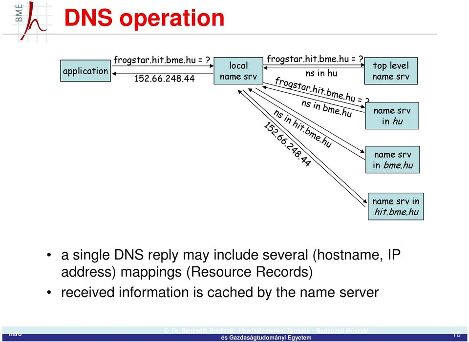 bme.hu a single DNS reply may include several (hostname, IP address) mappings