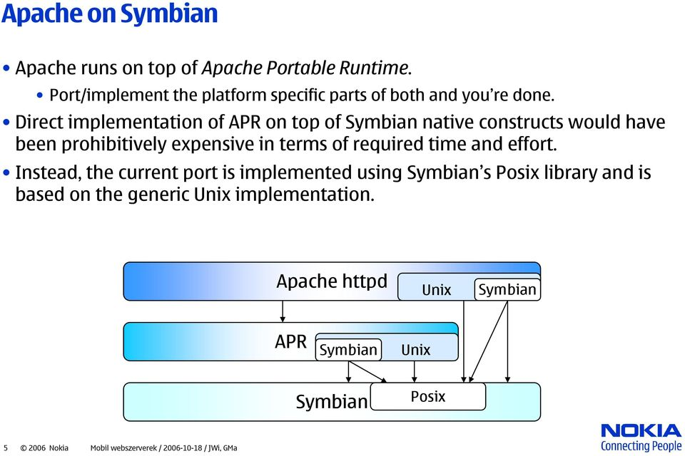 Direct implementation of APR on top of Symbian native constructs would have been prohibitively expensive in terms of required