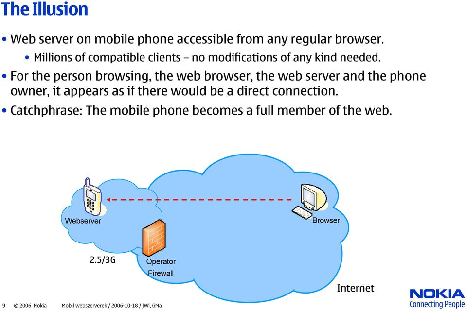 For the person browsing, the web browser, the web server and the phone owner, it appears as if there would be a