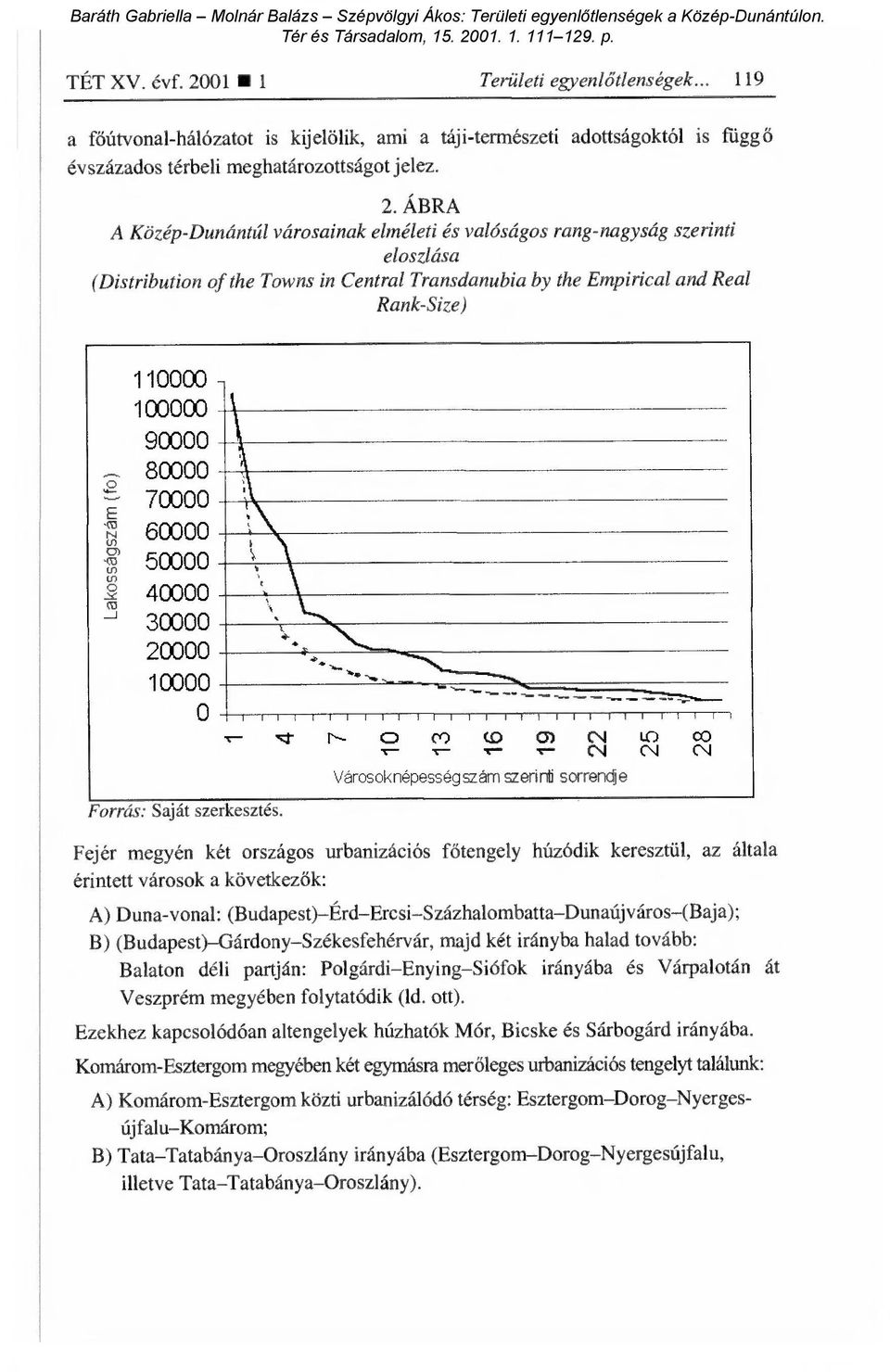 ÁBRA A Közép-Dunántúl városainak elméleti és valóságos rang-nagyság szerinti eloszlása (Distribution of the Towns in Central Transdanubia by the Empirical and Real Rank-Size) Lakosság sz ám ( fo)