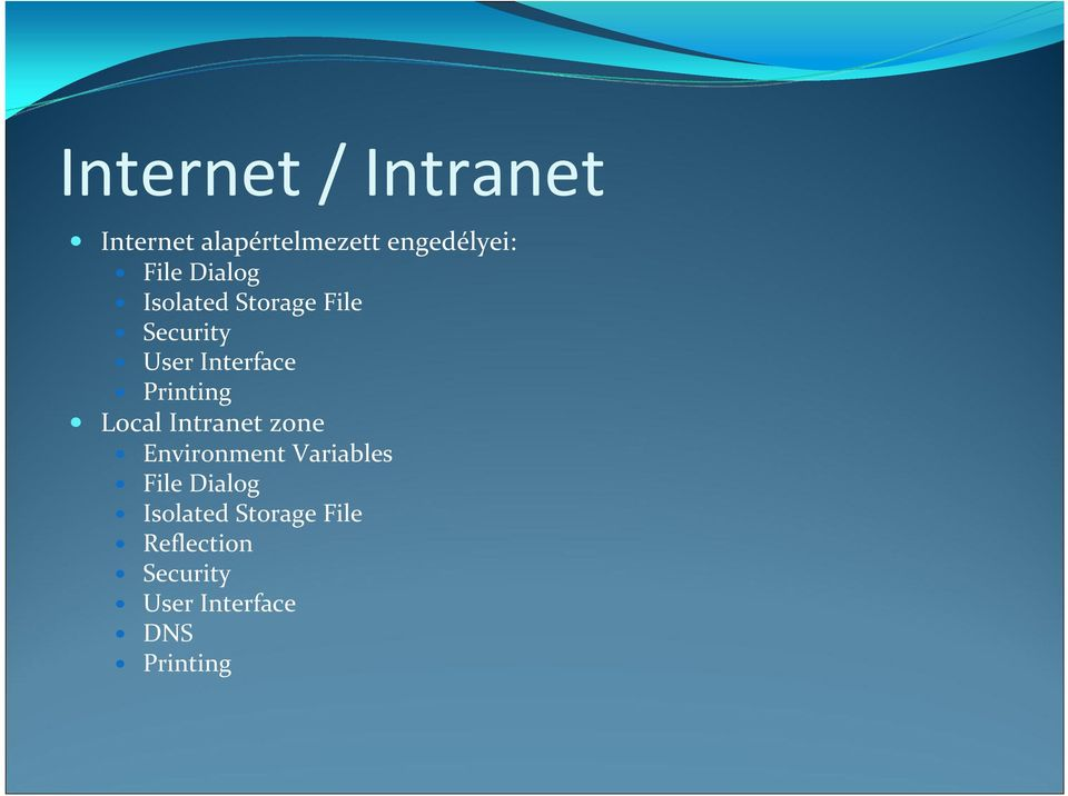 Local Intranet zone Environment Variables File Dialog