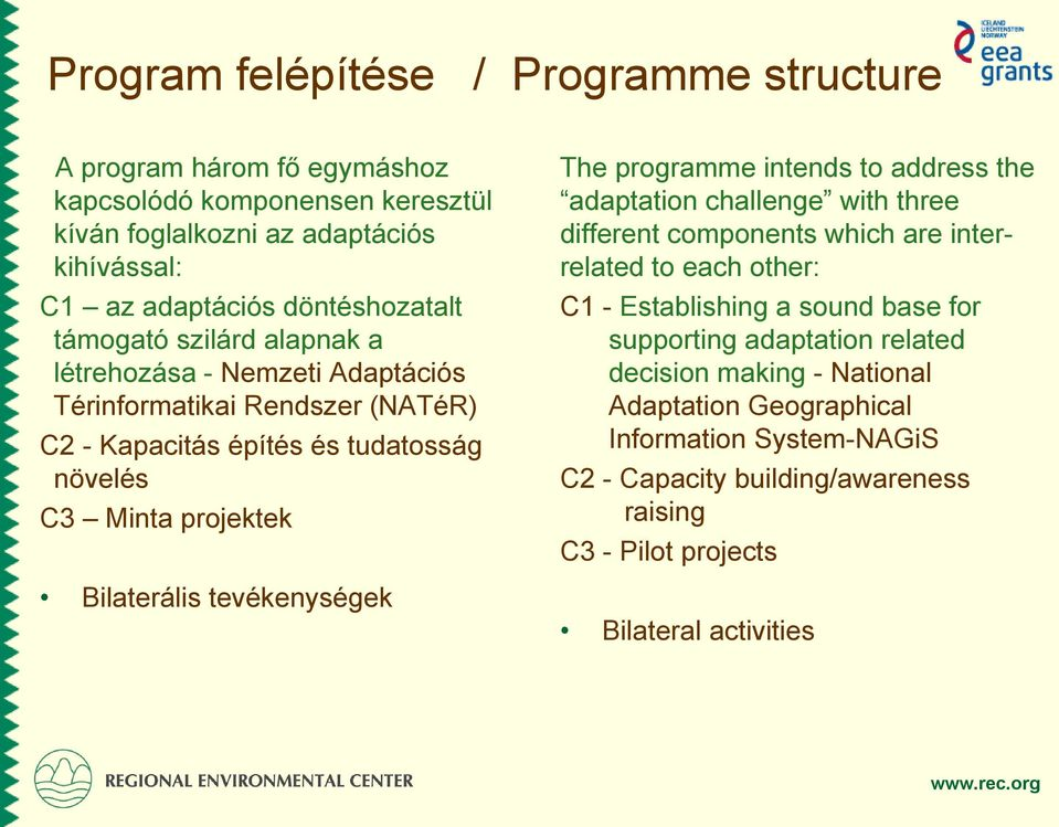 Bilaterális tevékenységek The programme intends to address the adaptation challenge with three different components which are interrelated to each other: C1 - Establishing a